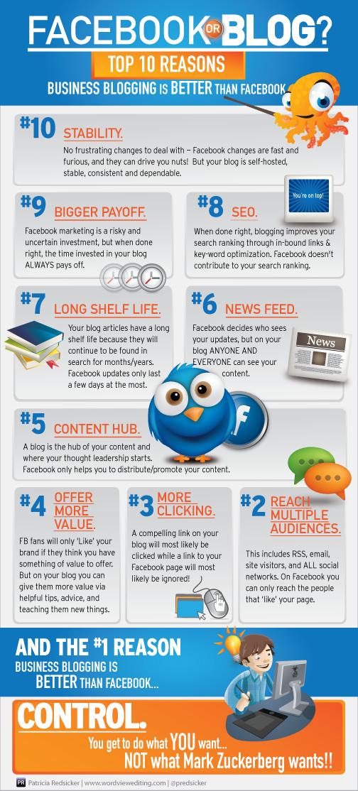 Facebook vs Blog infographic
